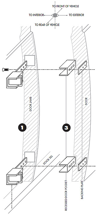 Suicide Hinge System Installation Instructions